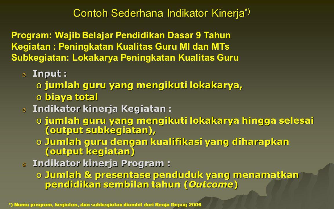 Contoh Sederhana Indikator Kinerja*)