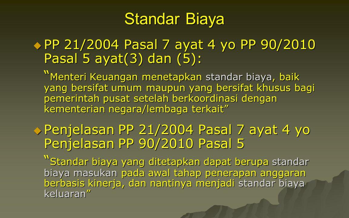 Standar Biaya PP 21/2004 Pasal 7 ayat 4 yo PP 90/2010 Pasal 5 ayat(3) dan (5):