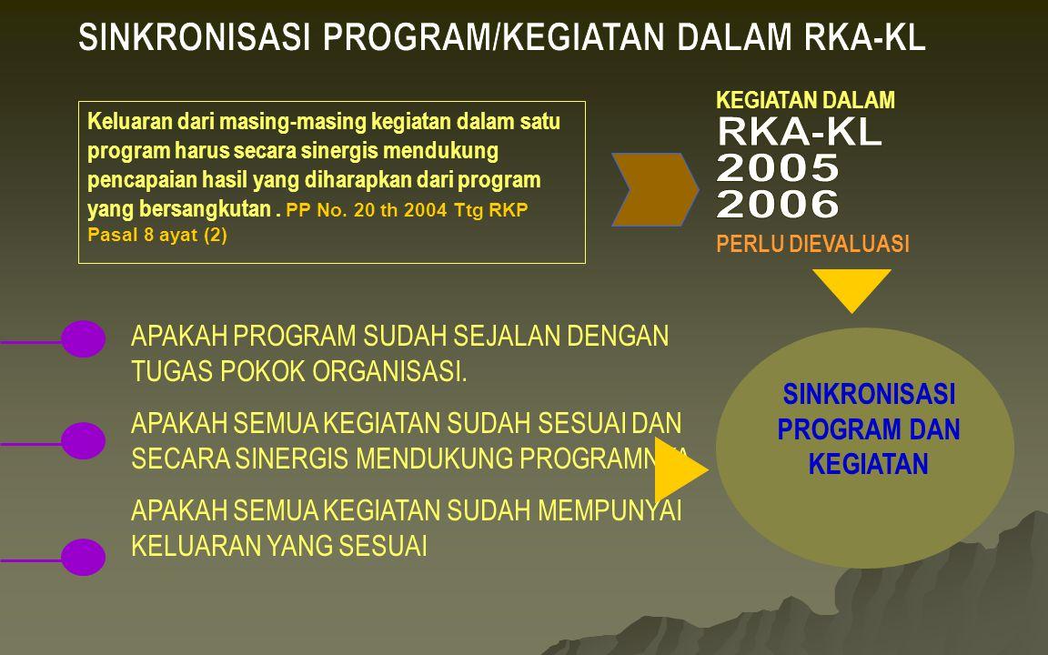 SINKRONISASI PROGRAM/KEGIATAN DALAM RKA-KL RKA-KL 2005 2006