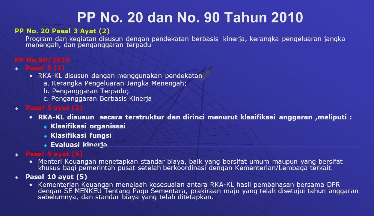 PP No. 20 dan No. 90 Tahun 2010 PP No. 20 Pasal 3 Ayat (2)