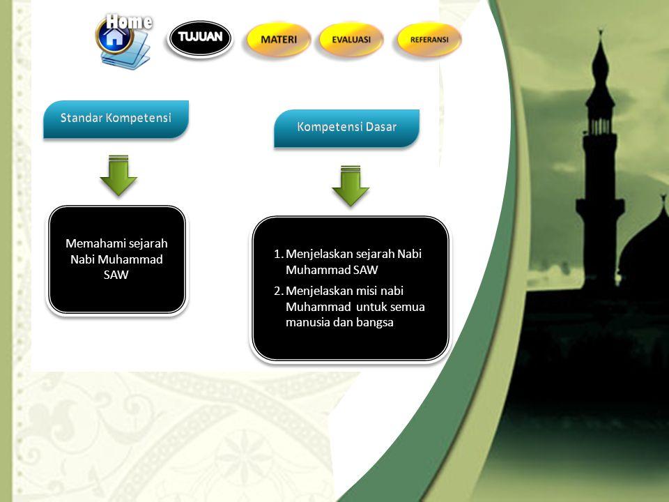Memahami sejarah Nabi Muhammad SAW