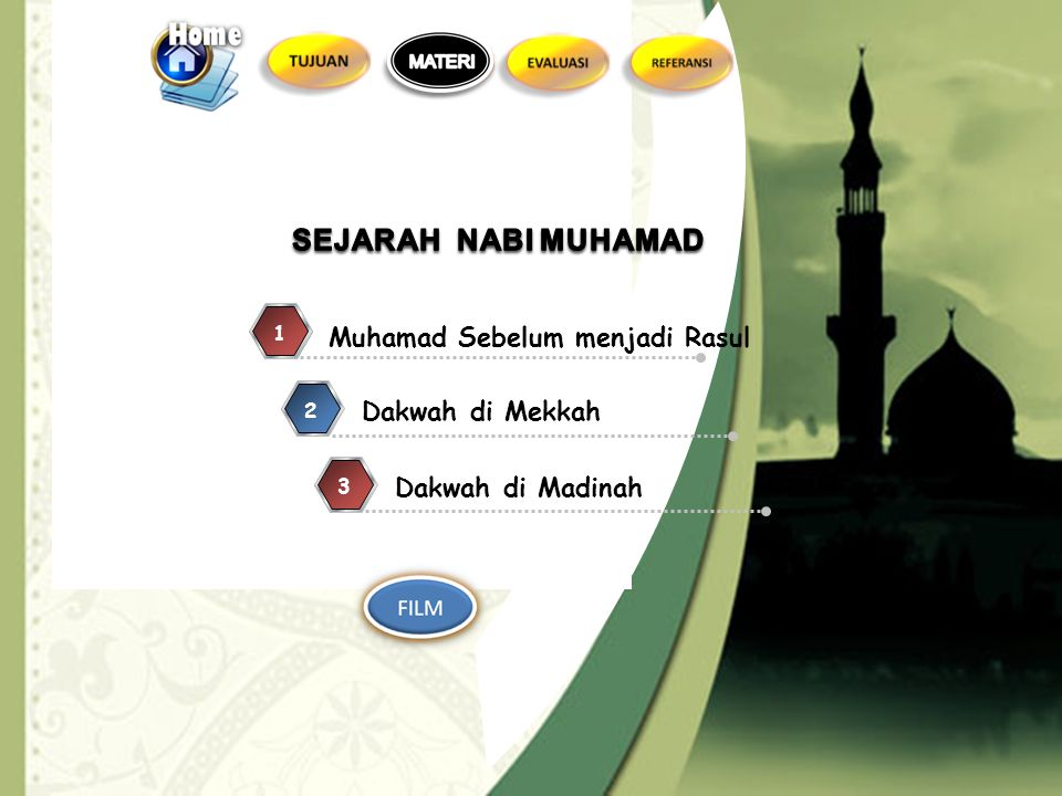 SEJARAH NABI MUHAMAD Muhamad Sebelum menjadi Rasul Dakwah di Mekkah