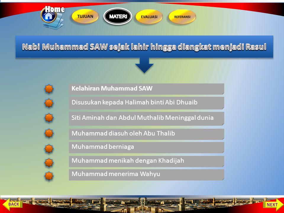Nabi Muhammad SAW sejak lahir hingga diangkat menjadi Rasul