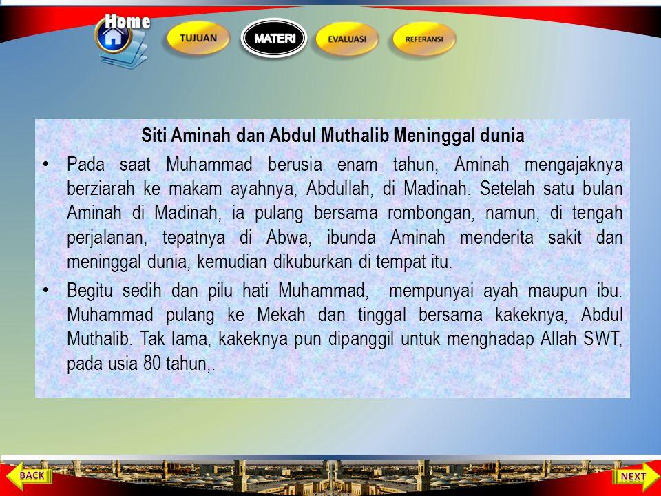 Siti Aminah dan Abdul Muthalib Meninggal dunia