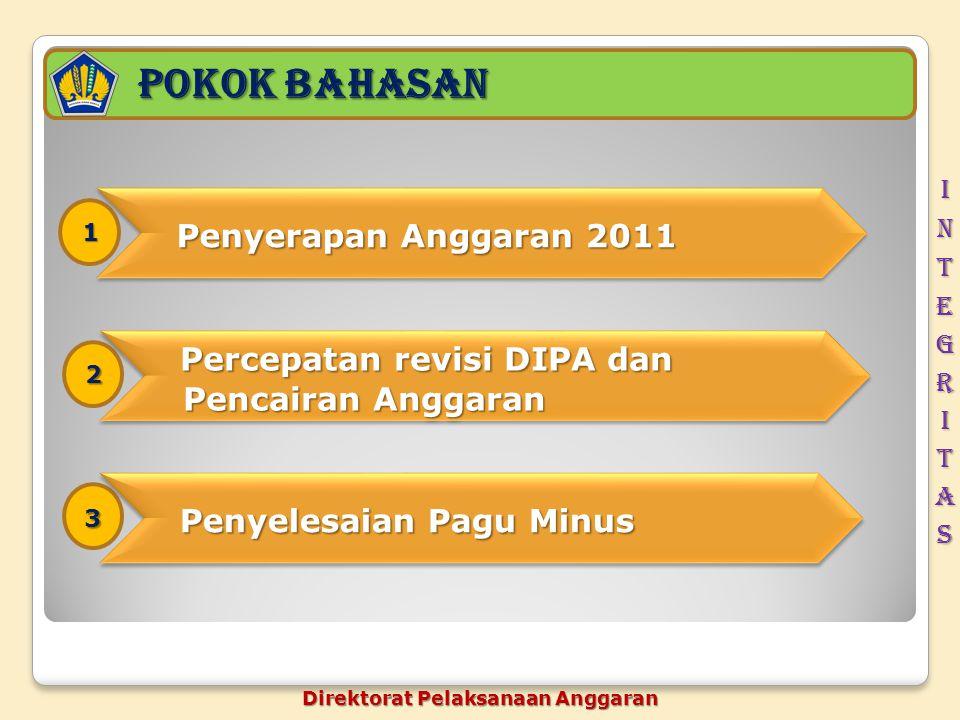 Direktorat Pelaksanaan Anggaran