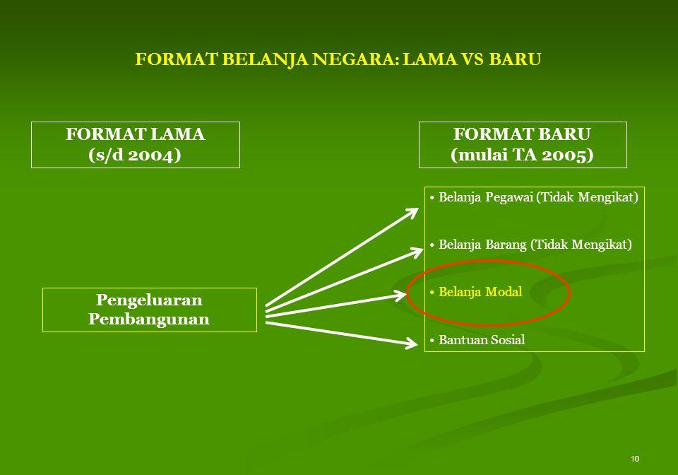 FORMAT BELANJA NEGARA: LAMA VS BARU