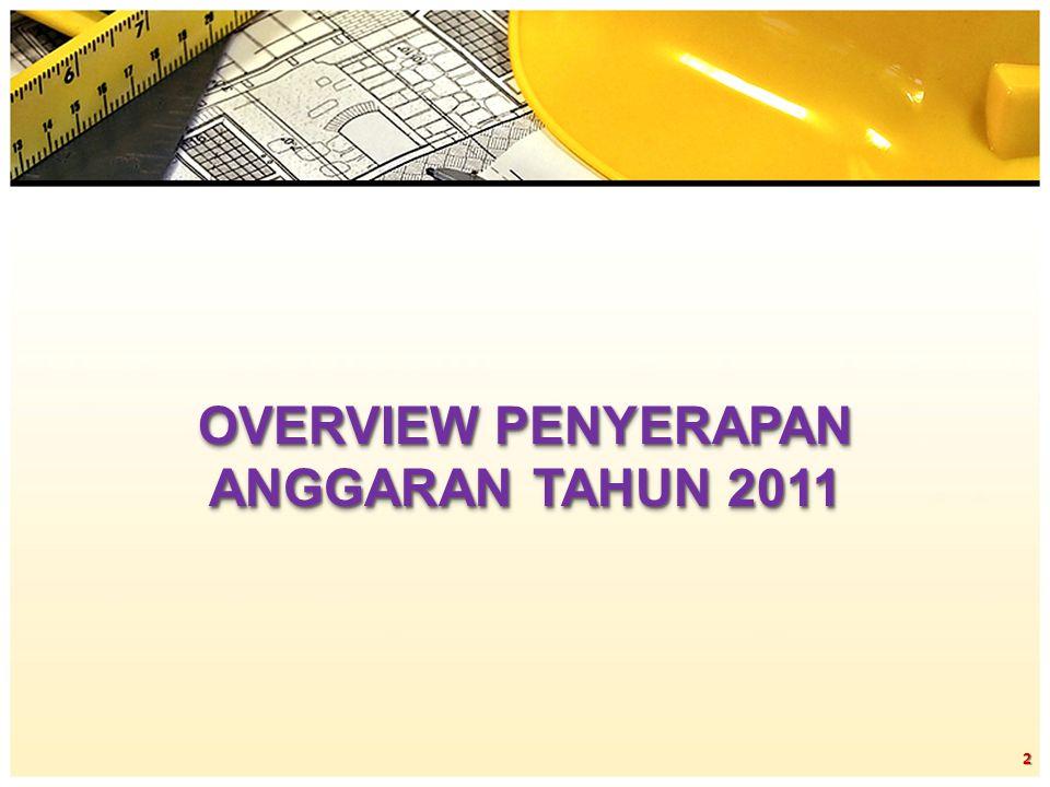 OVERVIEW PENYERAPAN ANGGARAN TAHUN 2011