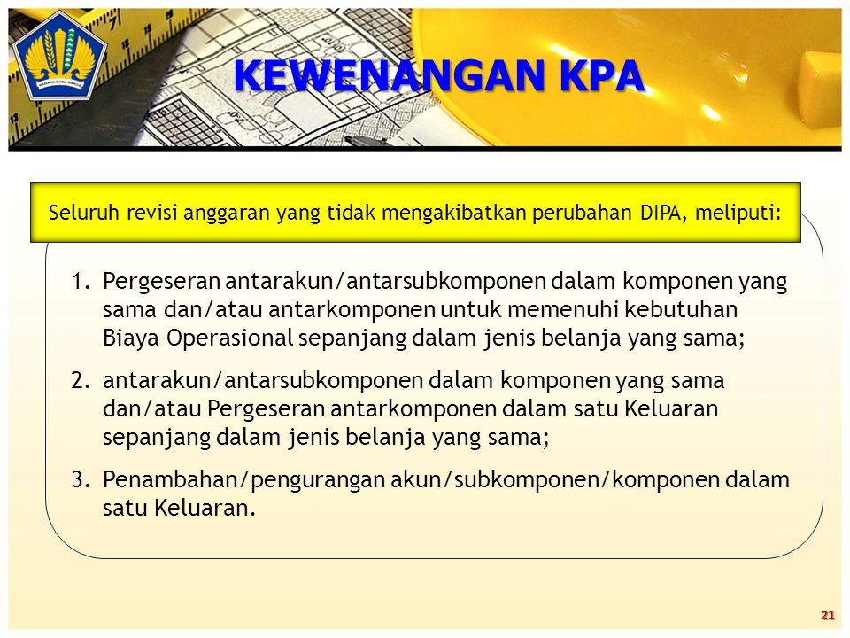KEWENANGAN KPA Seluruh revisi anggaran yang tidak mengakibatkan perubahan DIPA, meliputi: