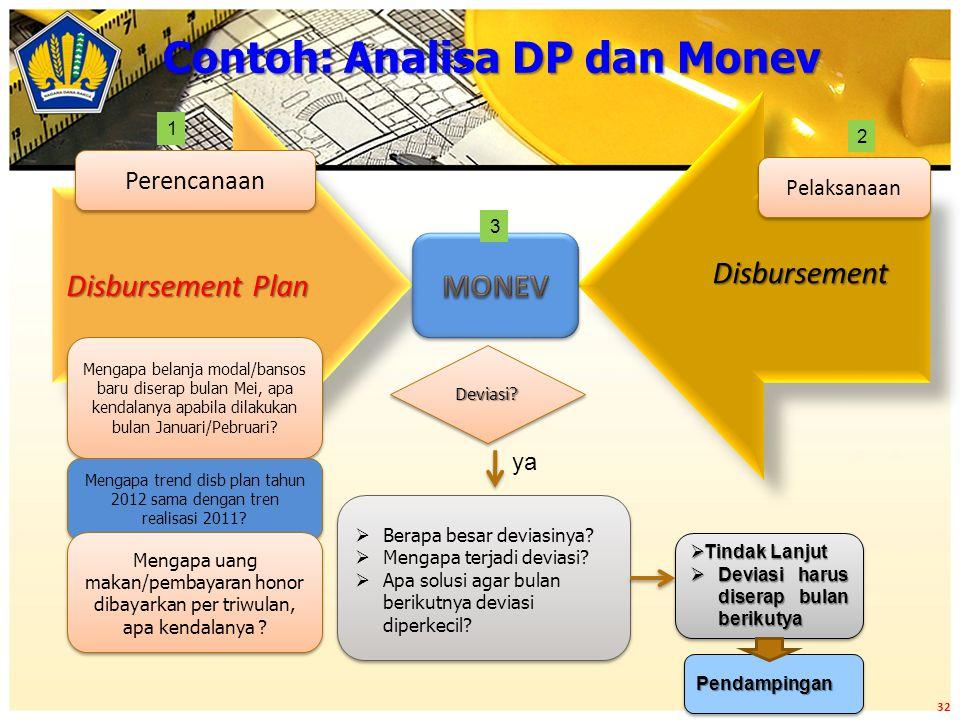 Contoh: Analisa DP dan Monev