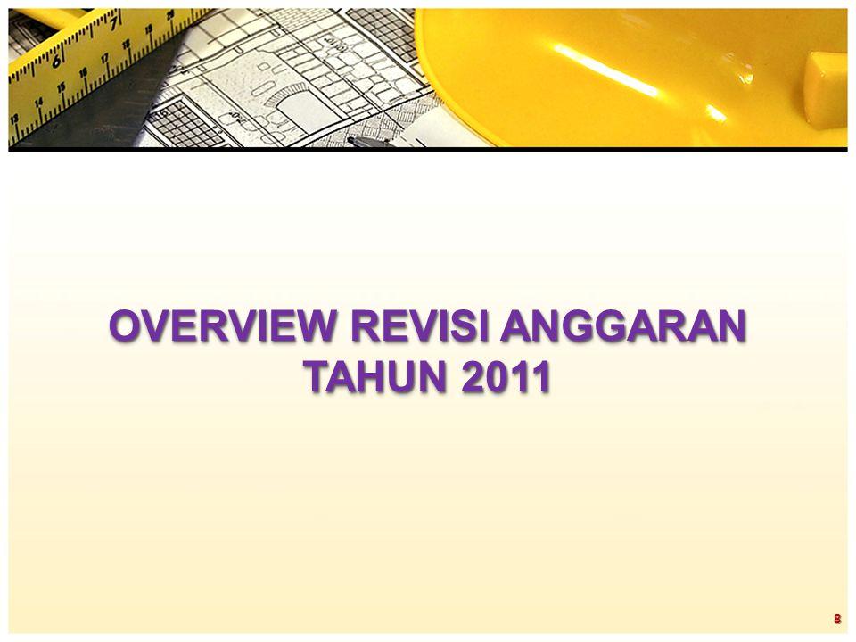 OVERVIEW REVISI ANGGARAN TAHUN 2011