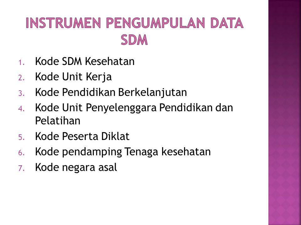 INSTRUMEN PENGUMPULAN DATA SDM
