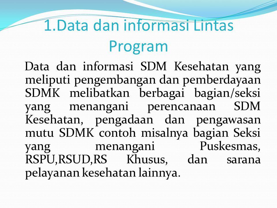 1.Data dan informasi Lintas Program