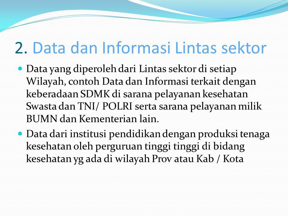 2. Data dan Informasi Lintas sektor