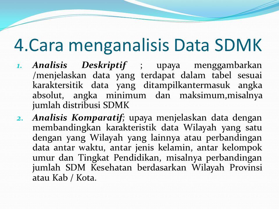 4.Cara menganalisis Data SDMK