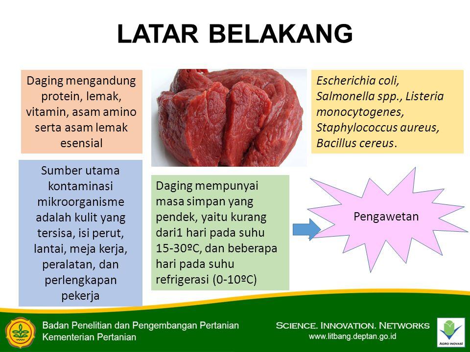 LATAR BELAKANG Daging mengandung protein, lemak, vitamin, asam amino serta asam lemak esensial.