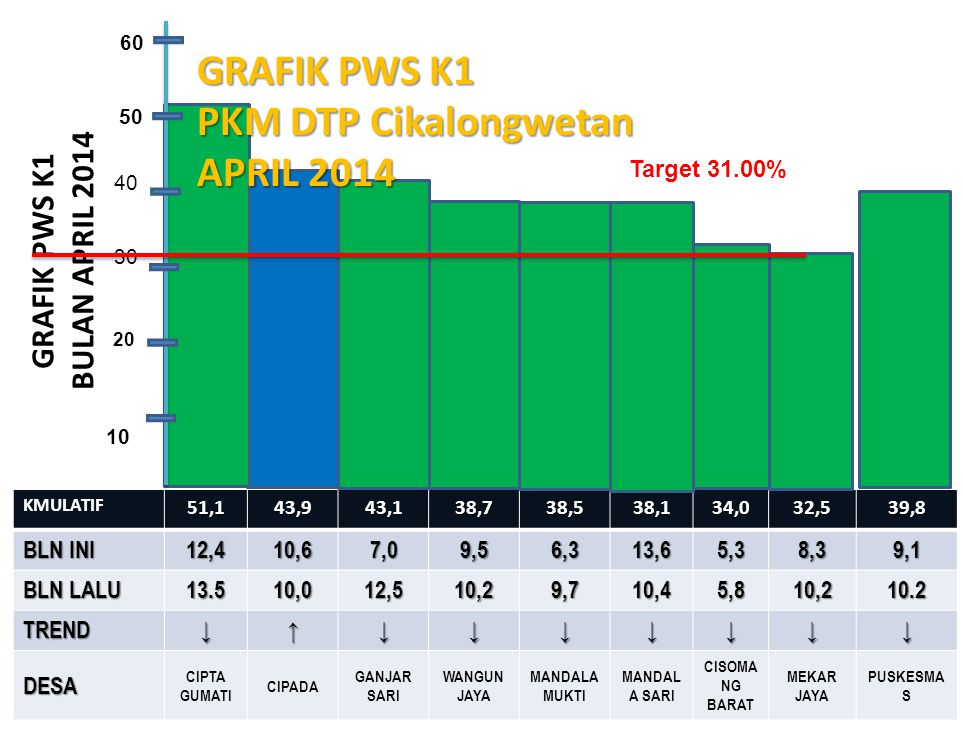 GRAFIK PWS K1 BULAN APRIL 2014