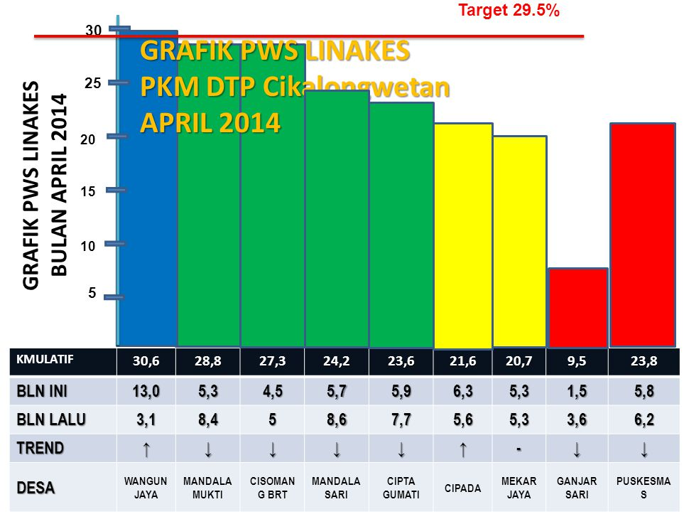 GRAFIK PWS LINAKES BULAN APRIL 2014