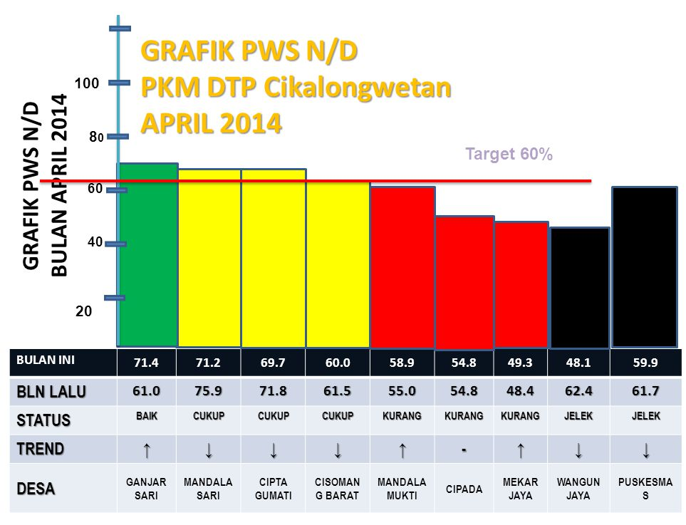 GRAFIK PWS N/D BULAN APRIL 2014