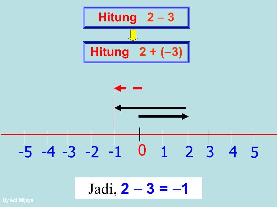 1 -1 2 -2 3 -3 4 -4 5 -5 Jadi, 2  3 = 1 Hitung 2  3 Hitung 2 + (3)