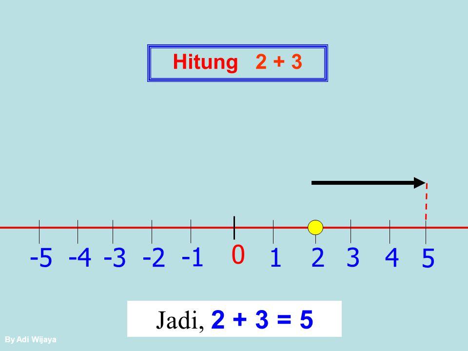 Hitung 2 + 3 1 -1 2 -2 3 -3 4 -4 5 -5 Jadi, 2 + 3 = 5 By Adi Wijaya
