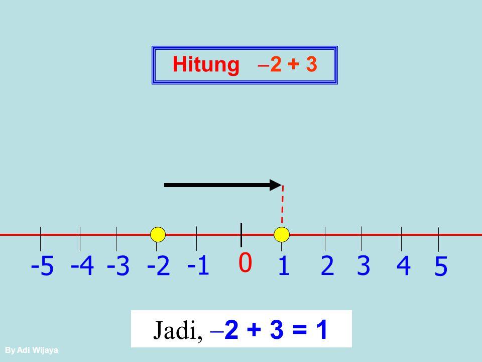 Hitung 2 + 3 1 -1 2 -2 3 -3 4 -4 5 -5 Jadi, 2 + 3 = 1 By Adi Wijaya