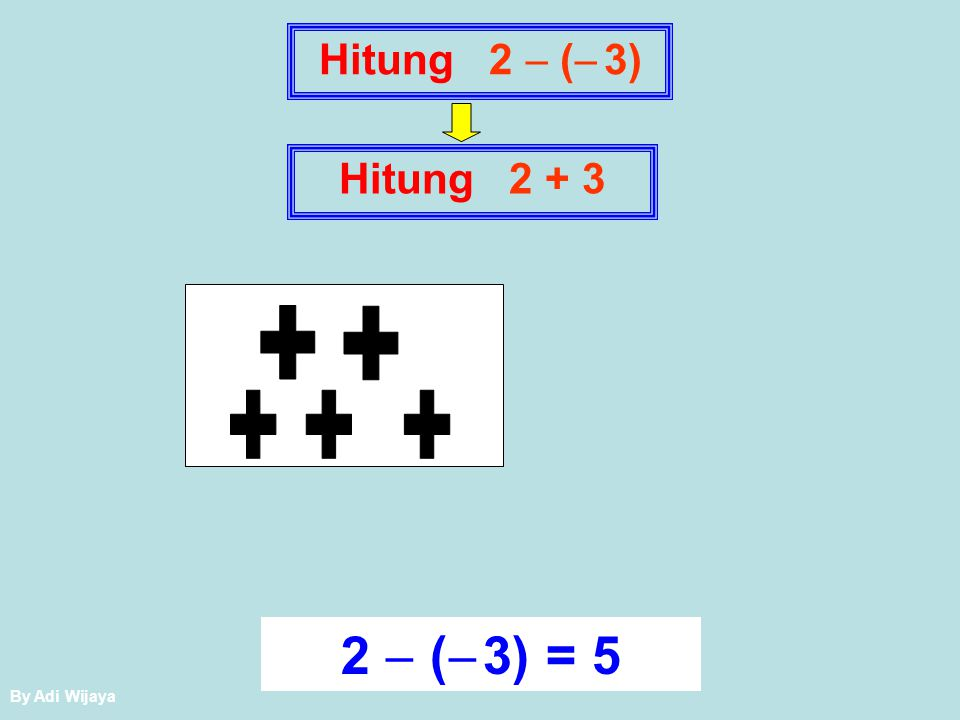Hitung 2  ( 3) Hitung 2 + 3 + + + + 2  ( 3) = 5 By Adi Wijaya