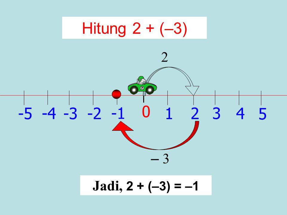 Hitung 2 + (–3) 2 1 -1 2 -2 3 -3 4 -4 5 -5 – 3 Jadi, 2 + (–3) = –1