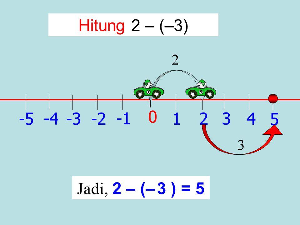 Hitung 2 – (–3) 2 1 -1 2 -2 3 -3 4 -4 5 -5 3 Jadi, 2 – (– 3 ) = 5