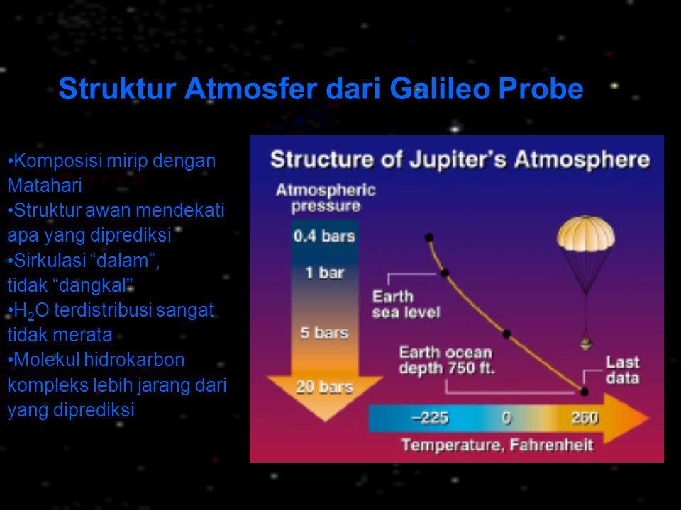 Struktur Atmosfer dari Galileo Probe
