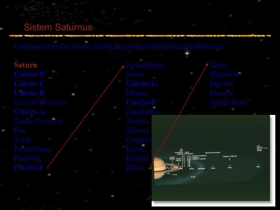 Sistem Saturnus Urutan cincin dan satelit, mulai dari yang terdekat dengan Saturnus: Saturn Epimetheus Titan.