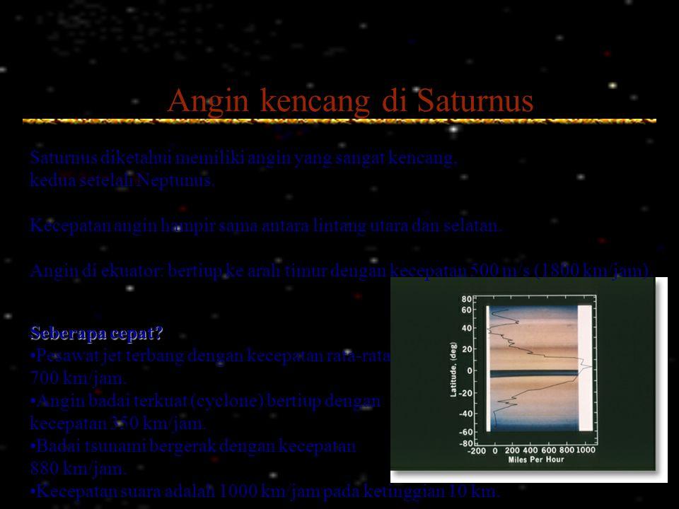 Angin kencang di Saturnus