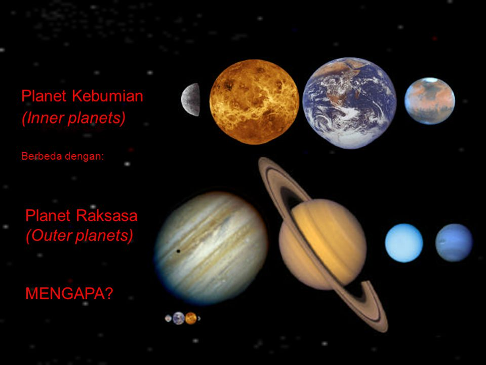Planet Kebumian (Inner planets) Planet Raksasa (Outer planets)