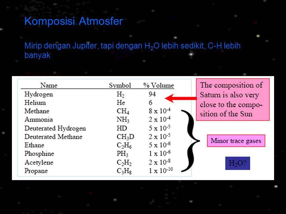 Komposisi Atmosfer Mirip dengan Jupiter, tapi dengan H2O lebih sedikit, C-H lebih banyak