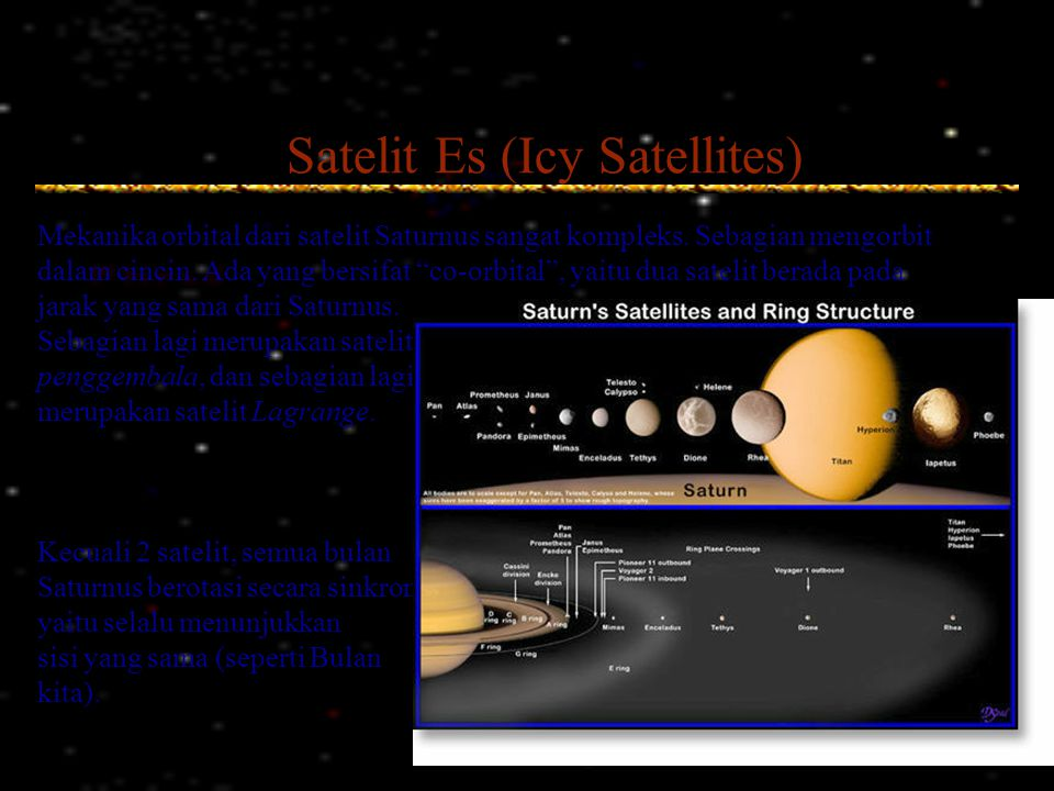 Satelit Es (Icy Satellites)