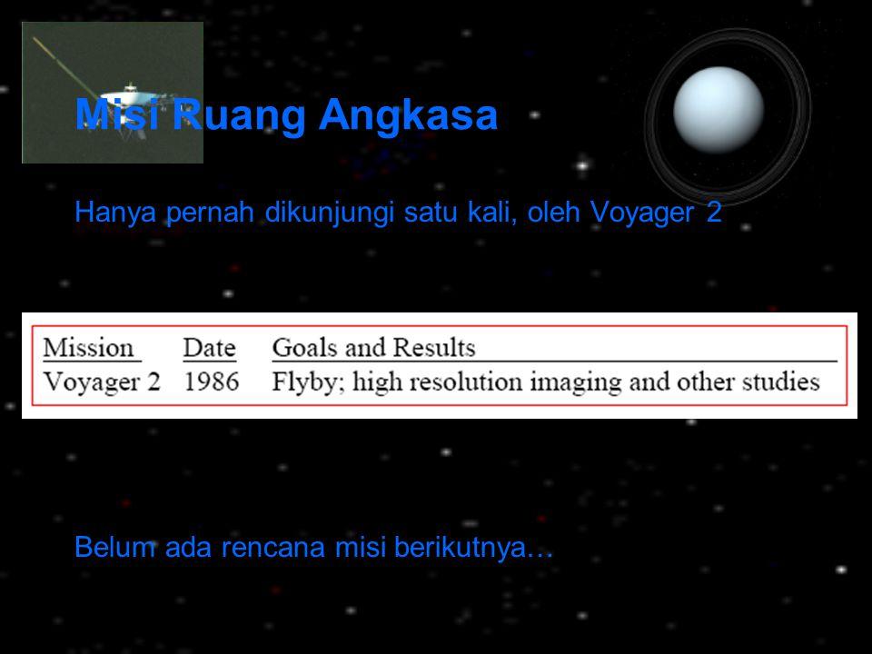 Misi Ruang Angkasa Hanya pernah dikunjungi satu kali, oleh Voyager 2