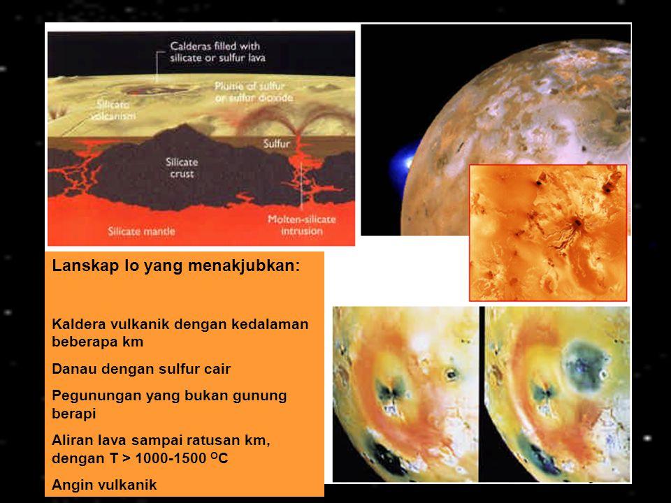 Lanskap Io yang menakjubkan: