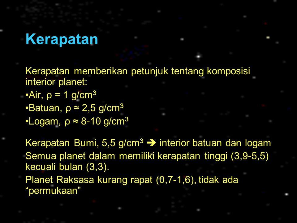 Kerapatan Kerapatan memberikan petunjuk tentang komposisi interior planet: Air, ρ = 1 g/cm3. Batuan, ρ ≈ 2,5 g/cm3.
