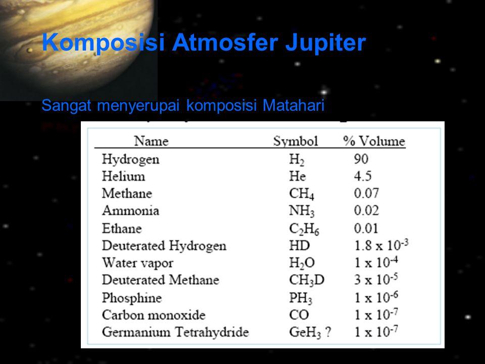 Komposisi Atmosfer Jupiter