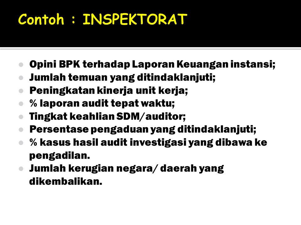 Contoh : INSPEKTORAT Opini BPK terhadap Laporan Keuangan instansi;