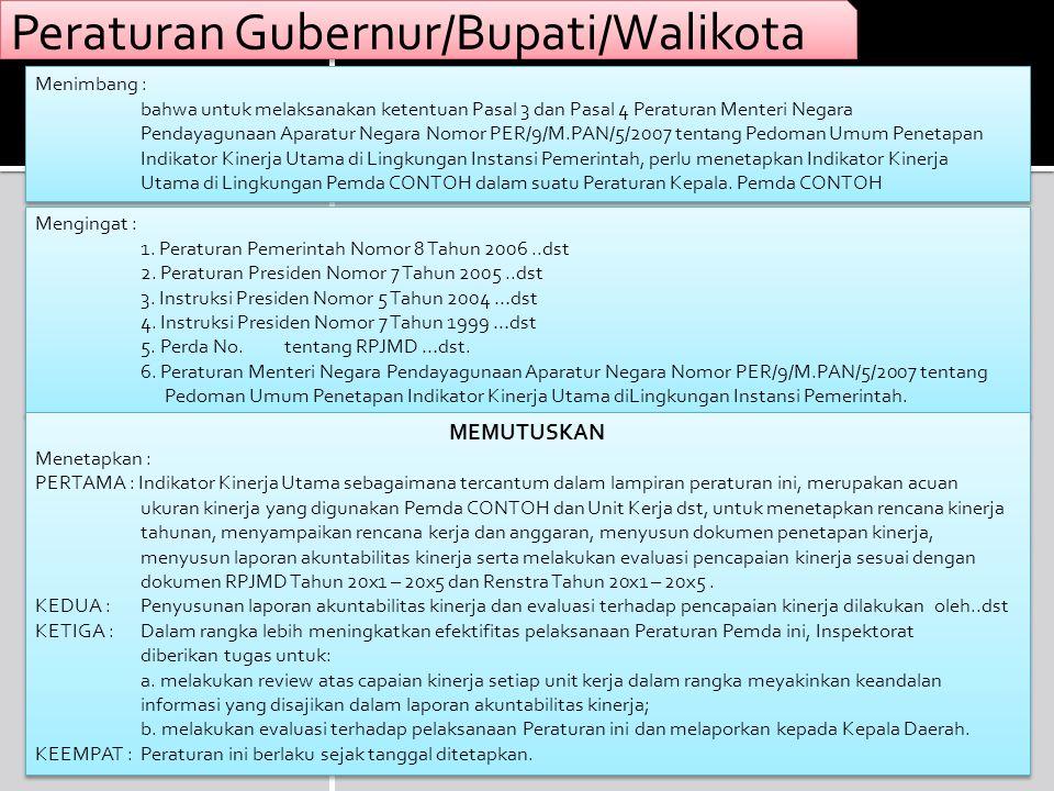 Peraturan Gubernur/Bupati/Walikota