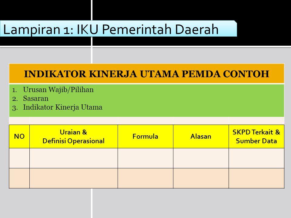 Lampiran 1: IKU Pemerintah Daerah