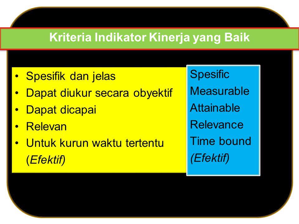 Kriteria Indikator Kinerja yang Baik