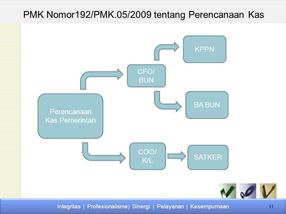 PMK Nomor192/PMK.05/2009 tentang Perencanaan Kas
