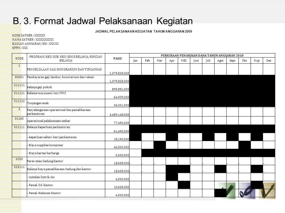 3. Format Jadwal Pelaksanaan Kegiatan