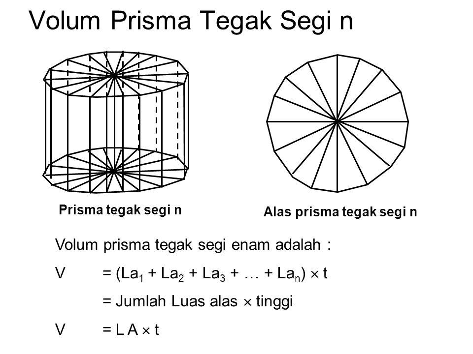 Volum Prisma Tegak Segi n
