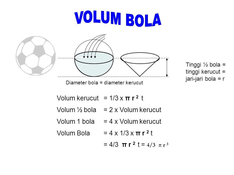 VOLUM BOLA Volum kerucut = 1/3 x π r 2 t