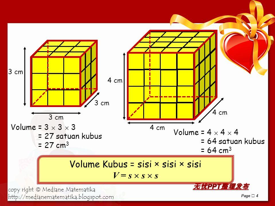Volume Kubus = sisi × sisi × sisi