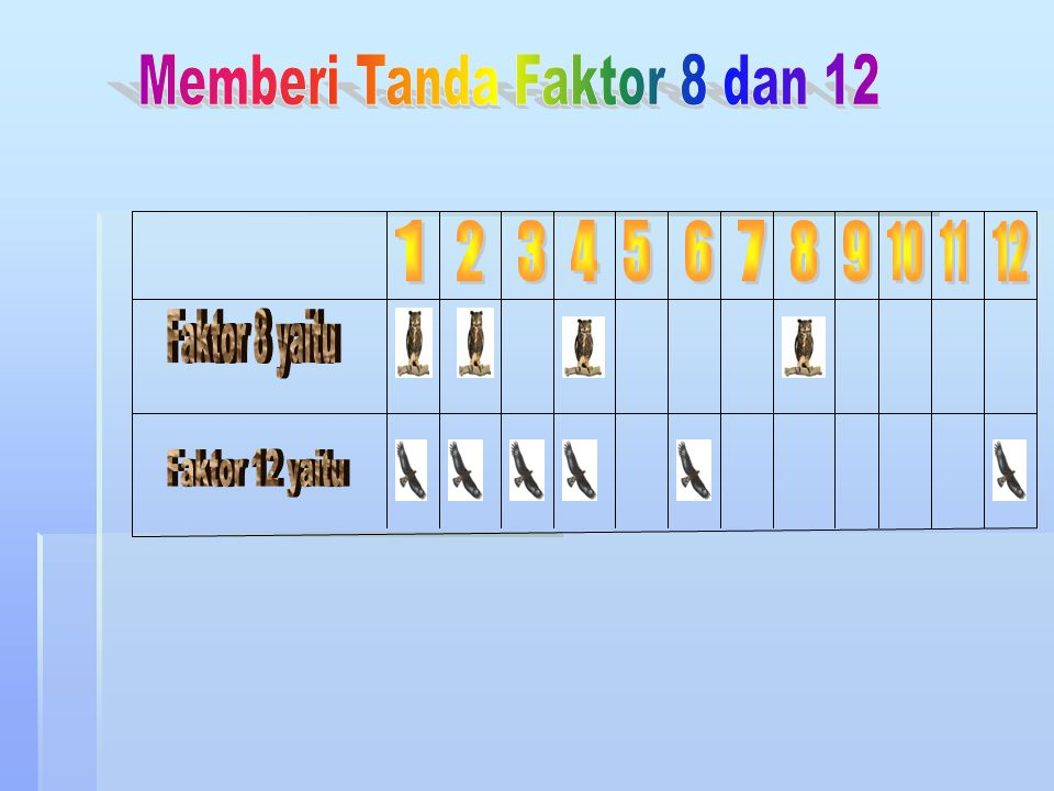 Memberi Tanda Faktor 8 dan 12