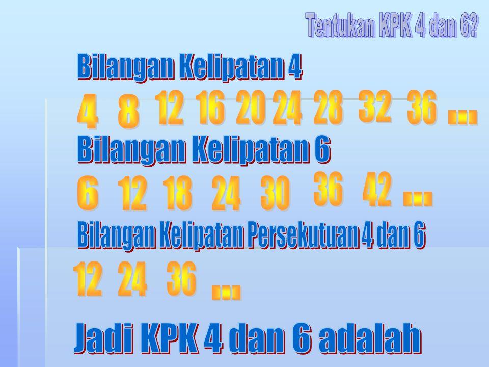 Bilangan Kelipatan Persekutuan 4 dan 6