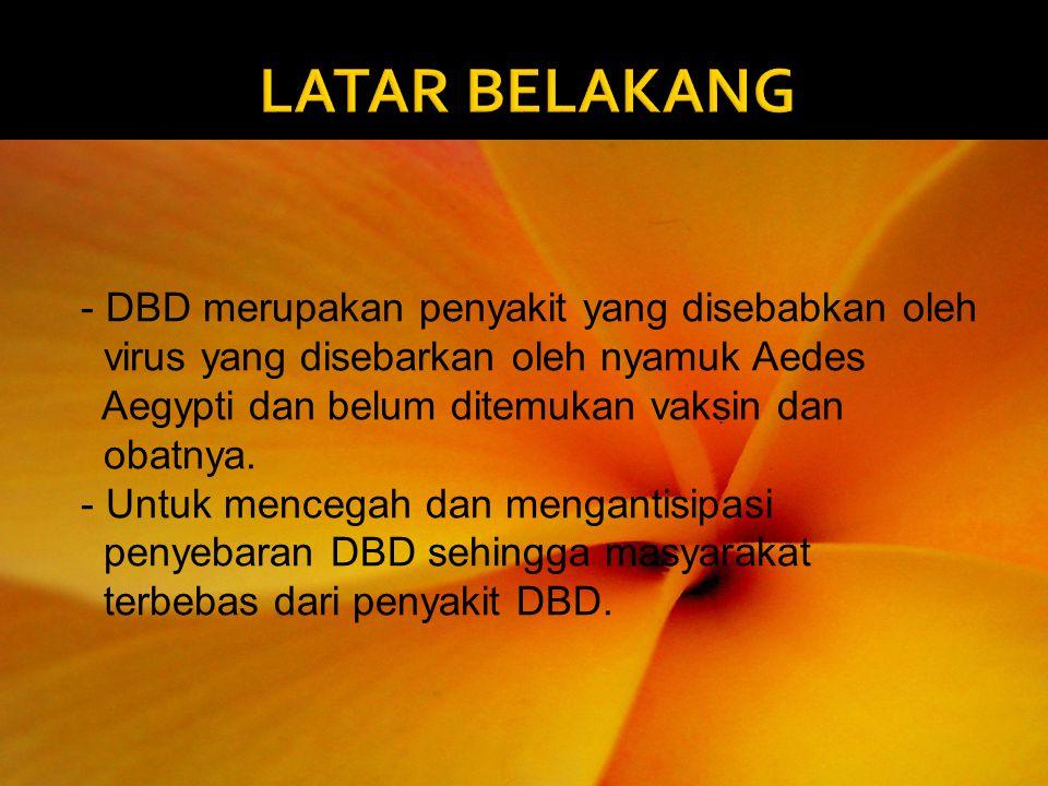 LATAR BELAKANG DBD merupakan penyakit yang disebabkan oleh